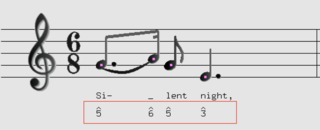 Melody in degree notation